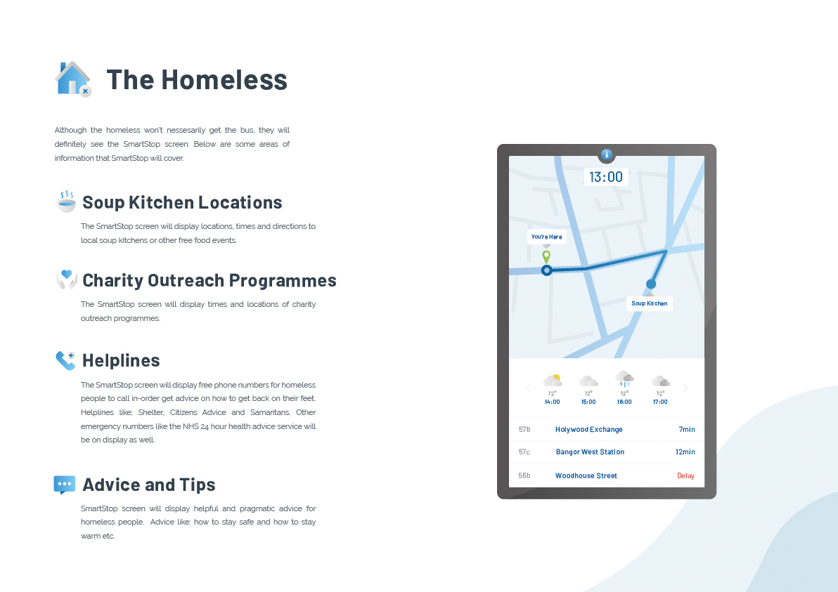 Image that covers the areas SmartStop will cover for homeless people. They include, soup kitchen locations, charity outreach programmes, Helplines and Advice and tips